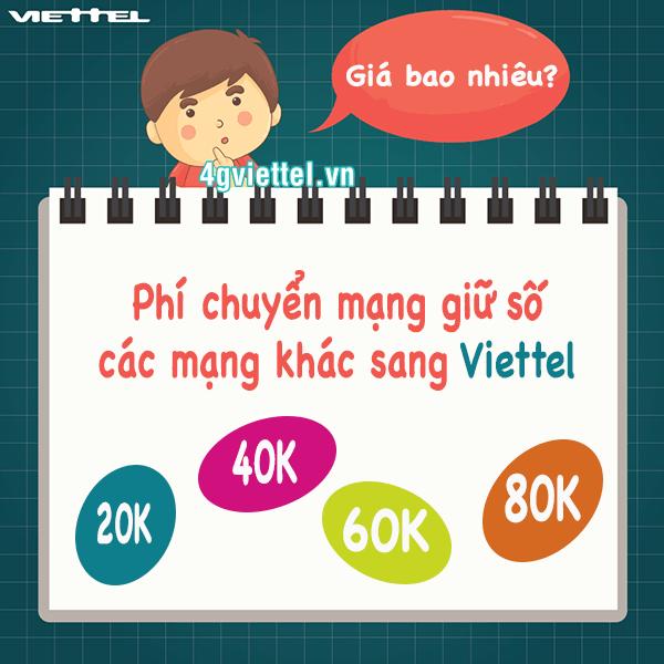 Phí chuyển mạng giữ số các mạng sạng Viettel là bao nhiêu?