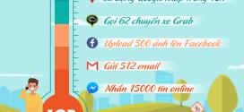 Đăng ký gói TOMD30 Viettel nhận 1GB data không giới hạn thời gian sử dụng